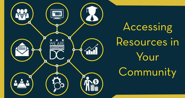 Accessing Resources in Your Community